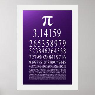 Het Symbool van pi Veel Aantal van het Cijfer Posters