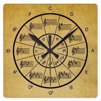 Horloge Carrée Cercle des cinquièmes pour le musicien
