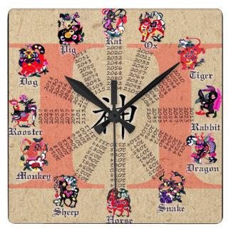Horloge chinoise de zodiaque