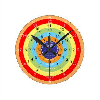 Horloge de fuseau horaire