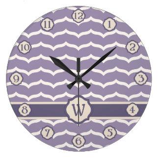 Horloge épanouie de zigzag