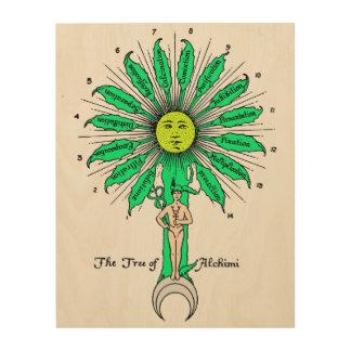 Impression Sur Bois Arbre sacré de Hermes de l'alchimie
