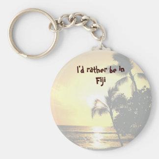 Je serais plutôt en île tropicale porte-clés