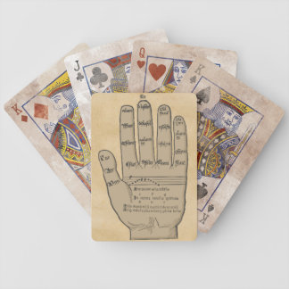 Jeu De Cartes Théorie médiévale de musique de main de Guidonian