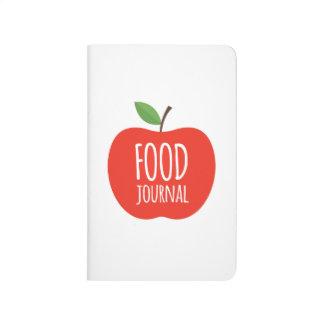 Journal de nourriture