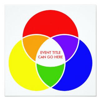 kleuren venn diagram 13,3x13,3 vierkante uitnodiging kaart