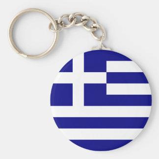la Grèce Porte-clefs