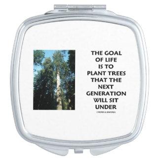 Le but de la vie est de planter des arbres que la