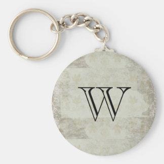 Le cru a dénommé le porte - clé de monogramme porte-clé rond