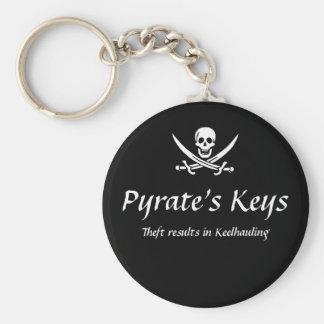 Le porte - clé de Pyrate Porte-clé Rond