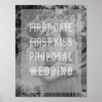 Le rapport date la typographie de photo de mariage