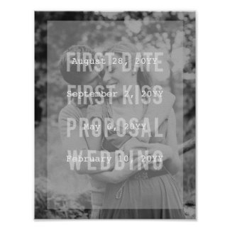 Le rapport date la typographie de photo de mariage poster