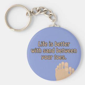 Le sable de plage de bonheur botte le porte - clé porte-clé rond
