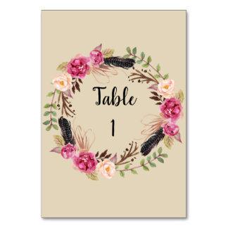 Le Tableau floral rustique numérote la carte de