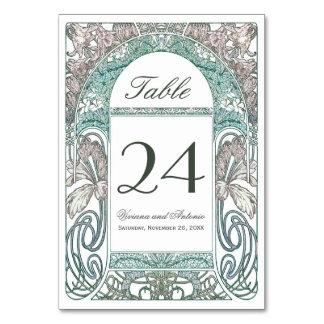 Numéro de tables