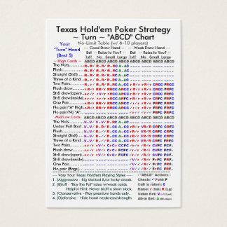 Le Texas les tiennent diagrammes de la stratégie Cartes De Visite