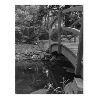 L'eau sous le pont carte postale
