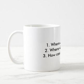 Les 3 choses que chaque commerçant doit savoir mug blanc