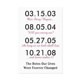 Les dates où notre vie a changées pour toujours toiles