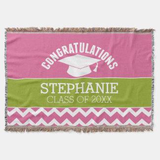 Les félicitations reçoivent un diplôme - couverture