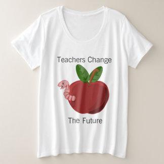 Les professeurs changent l'avenir