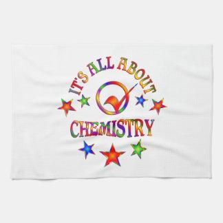 Linge De Cuisine Tout au sujet de la chimie