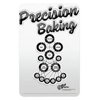Magnet Flexible Cuisson de précision - panne des mesures