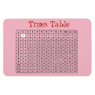 Magnet Flexible Tableau de multiplication