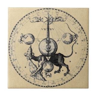 Mandala d'emblème de Cabala Petit Carreau Carré