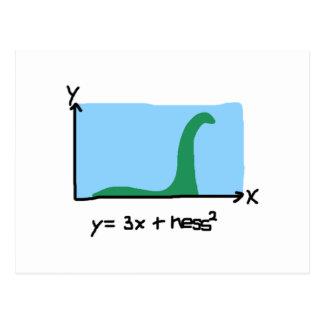 Maths de Loch Ness Carte Postale