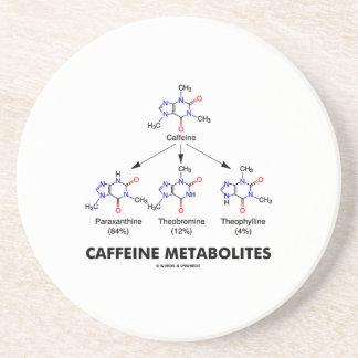 Métabolites de caféine (chimie de molécule de dessous de verre en grès