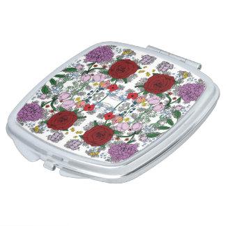 Miroir floral de contrat de kaléidoscope