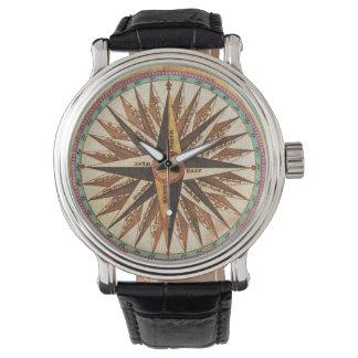 Montre Horloge vintage de boussole