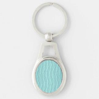 Motif bleu vert turquoise fané porte-clés