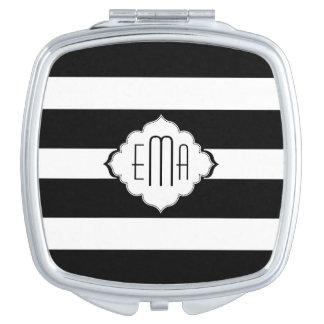 Motif géométrique 2 de rayures noires et blanches