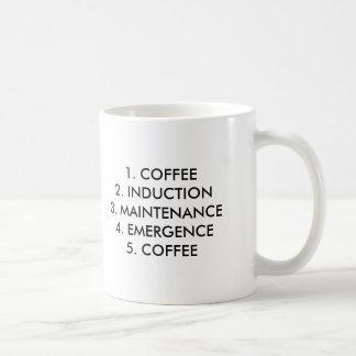 MUG 1. INDUCTION 3. MAINTENANCE4 DU CAFÉ 2. EMERGEN…