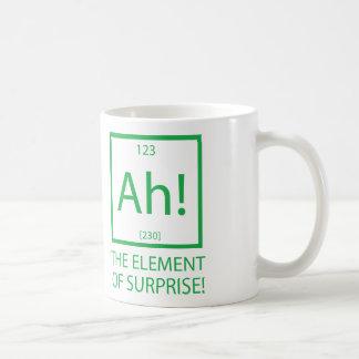 Mug Ah l'effet de surprise