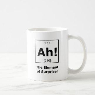 Mug Ah ! L'effet de surprise !