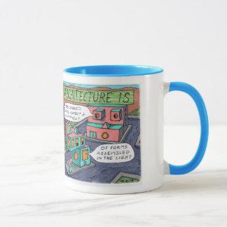 Mug Architecture #2