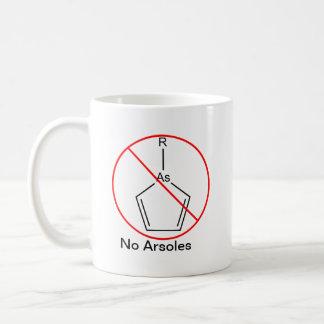 Mug Aucun Arsoles !