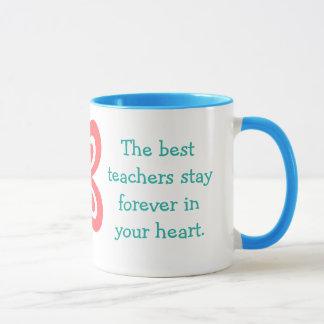 Mug Cadeau fait sur commande de citation de papillon