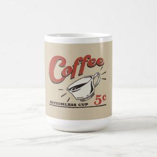 Mug Café sans fond