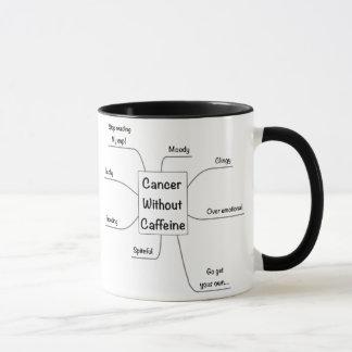 Mug Caféine de zodiaque de Cancer