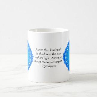 Mug Citation inspirée de motivation