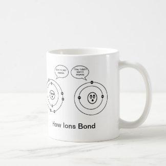 Mug Comment les ions collent