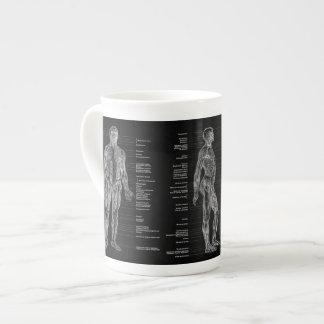 Mug Cru - muscles humains marqués d'anatomie - noir