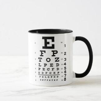 Mug Diagramme d'oeil