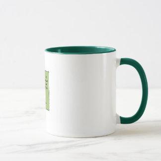 Mug goodall de jane sur la patience