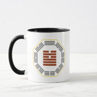"Mug I Hexagram 5 Hsu de Ching ""attendant """