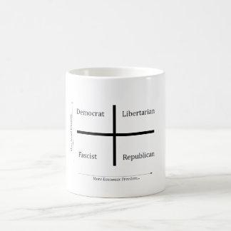 Mug Libertés politiques
